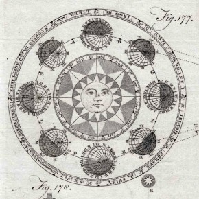 Kaypacha astrology report through Full Moon Eclipse on October 18, 2013~