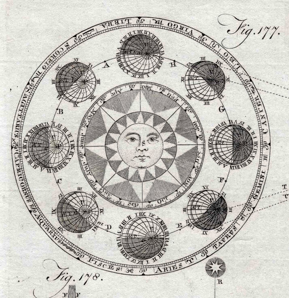 ASTROLOGY_-MYSTICMAMMA