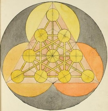 rosicrucian-alchemy-mysticmamma